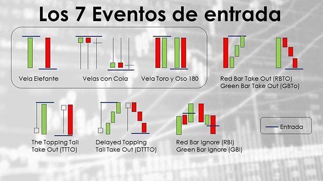El Toro Trading