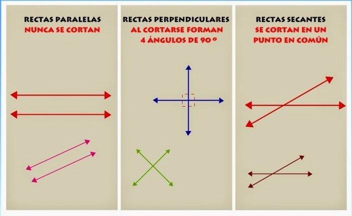 Rectas Perpendiculares Paralelas Y Secantes Geogebra Paralelas Y Perpendiculares Actividades De Matematicas Calculo De Angulos