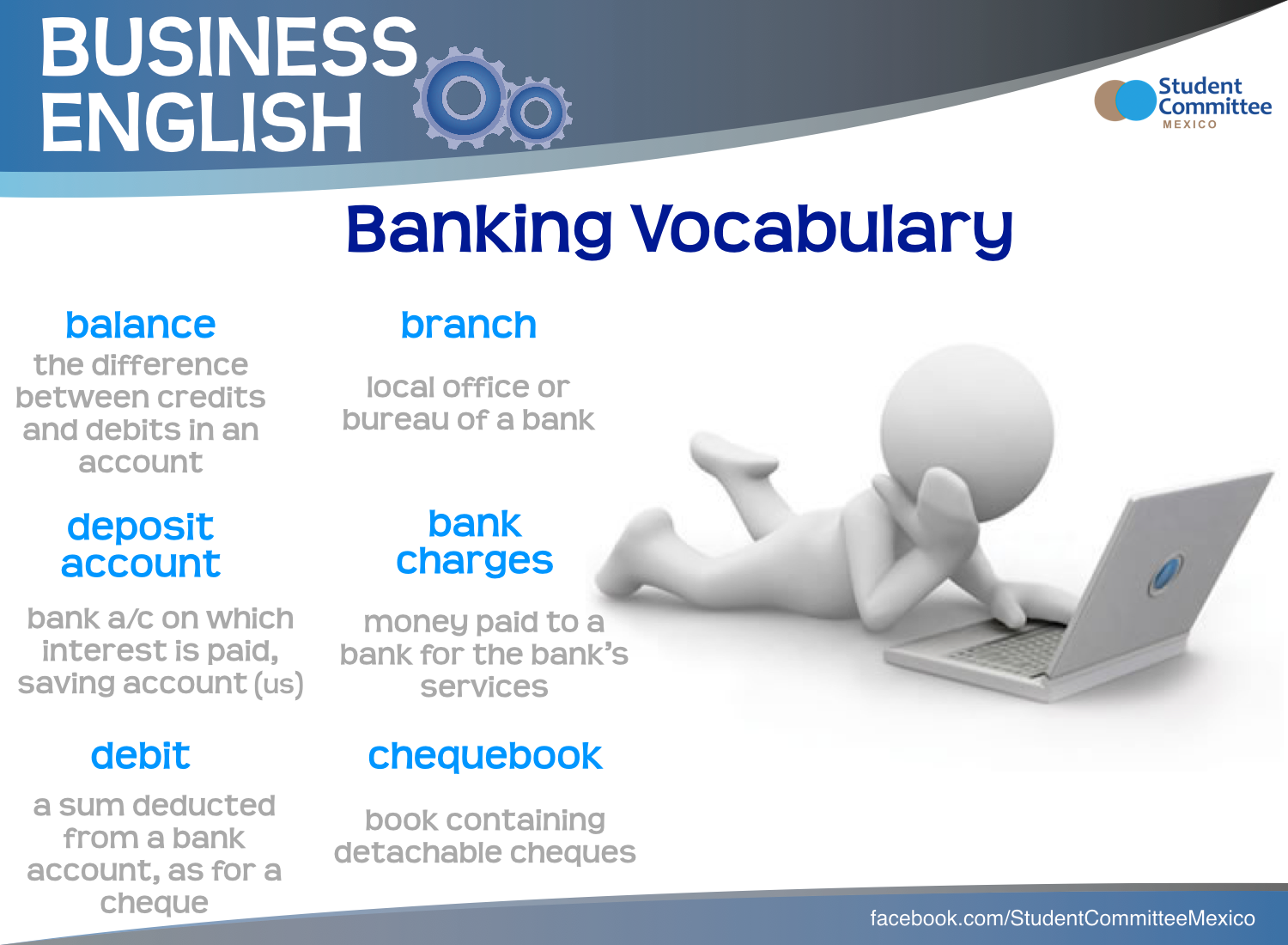 Banking Vocabulary Business English