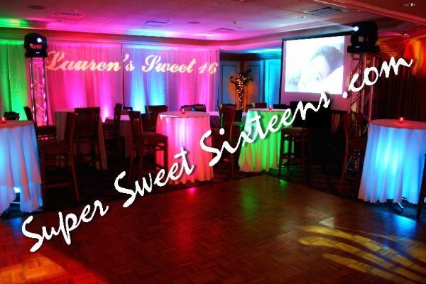 Sweet 16 Club Theme Ideas
