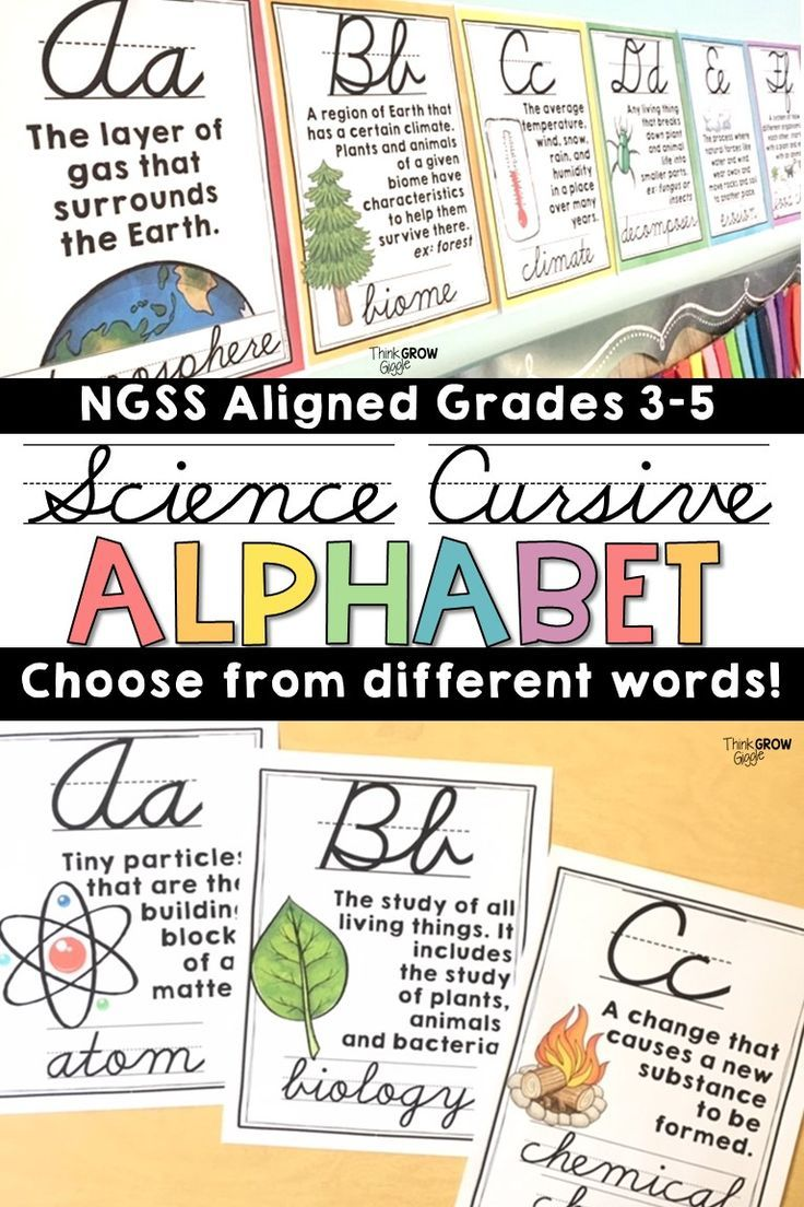 Science Alphabet Posters Cursive #elementaryclassroomdecor