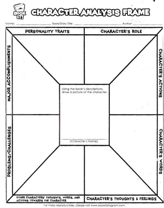 For Any kind 0f Reader u2020 ♥ ✞ ♥ u2020 This character frame helps - character analysis template