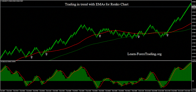 forex|forex trading|forex factory|forex signals|forexlive|forex