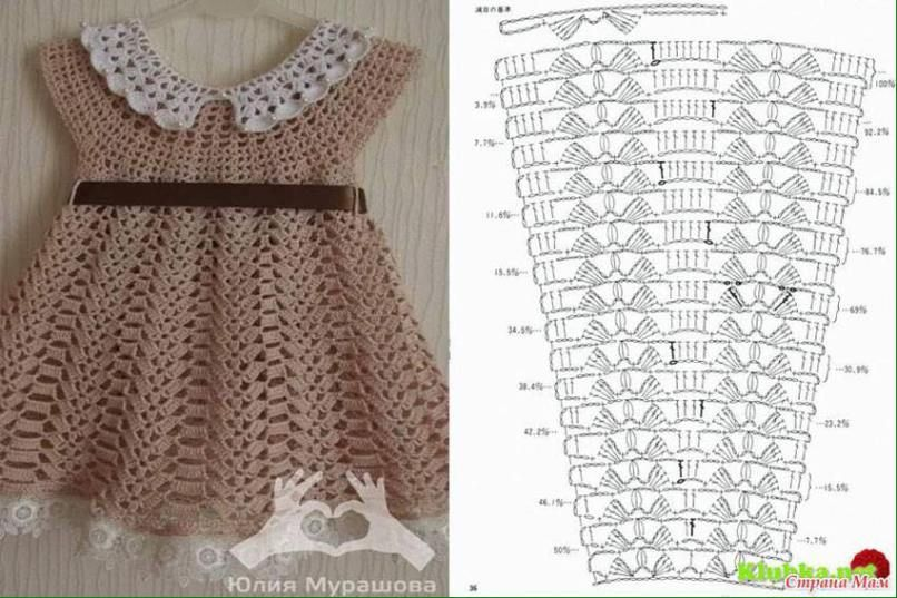 Vestidos a crochet para bebe con patrones