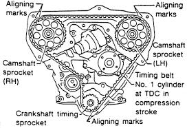 Resultado De Imagem Para Nissan Elgrand Vg33 Nissan Xterra Nissan Timing Belt