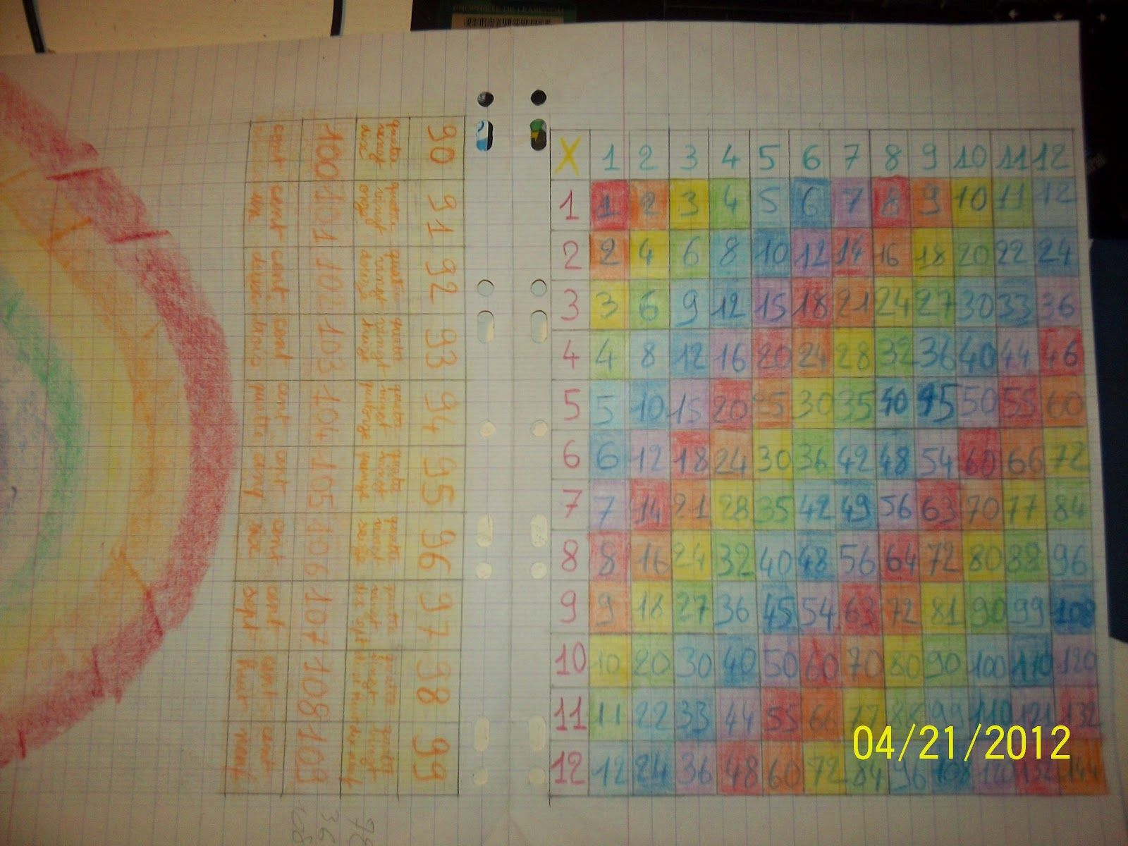 Colors For Multiplication Table