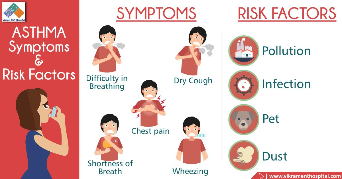 #Asthma is a chronic infection disrupting the air passage ...