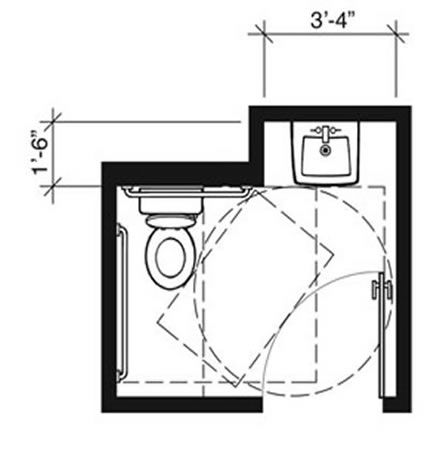 This Plan Shows The Same Typical Features Of A Singleuser Toilet Interesting Bathroom Design Guidelines Decorating Inspiration