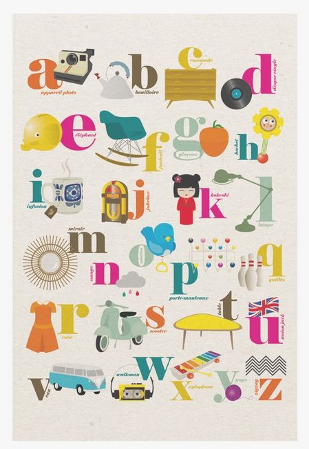 AFFICHE poster alphabet ABC abécédaire HELEN DARDIK scandinave anglais  50 x 70