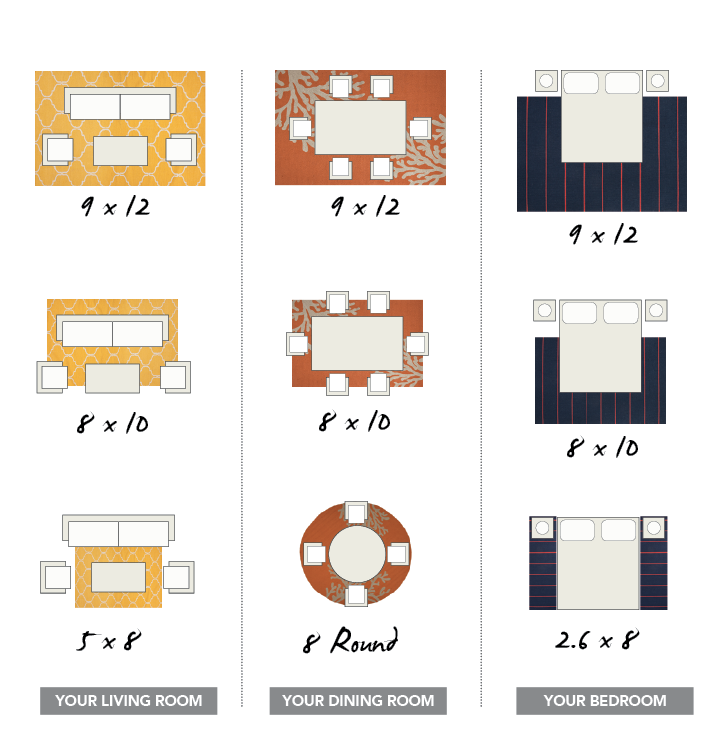 How To Choose Rug Size For Living Room Design Online Choosing A From Layla Grayce Rugs