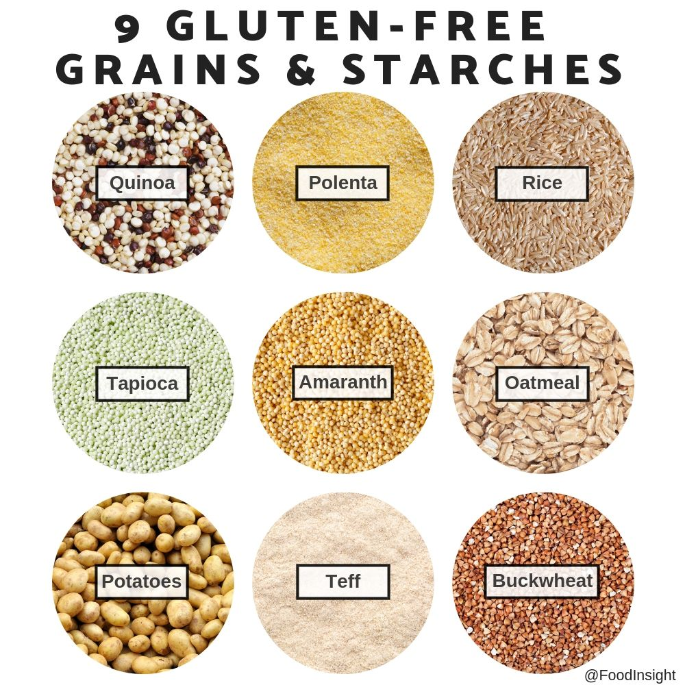 The Gluten Free Diet What You Need To Know Starch Free Diet