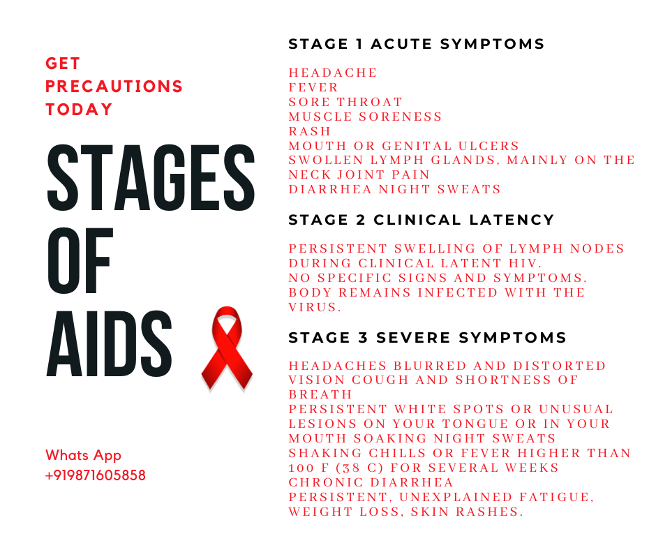 Pin By Best Doctor On Precautions For Hiv Hiv Treatment Aids