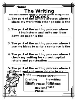 drafting writing process definition