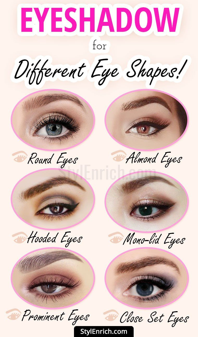 Eyeshadow Step by Step Get Your Best Eye Look with