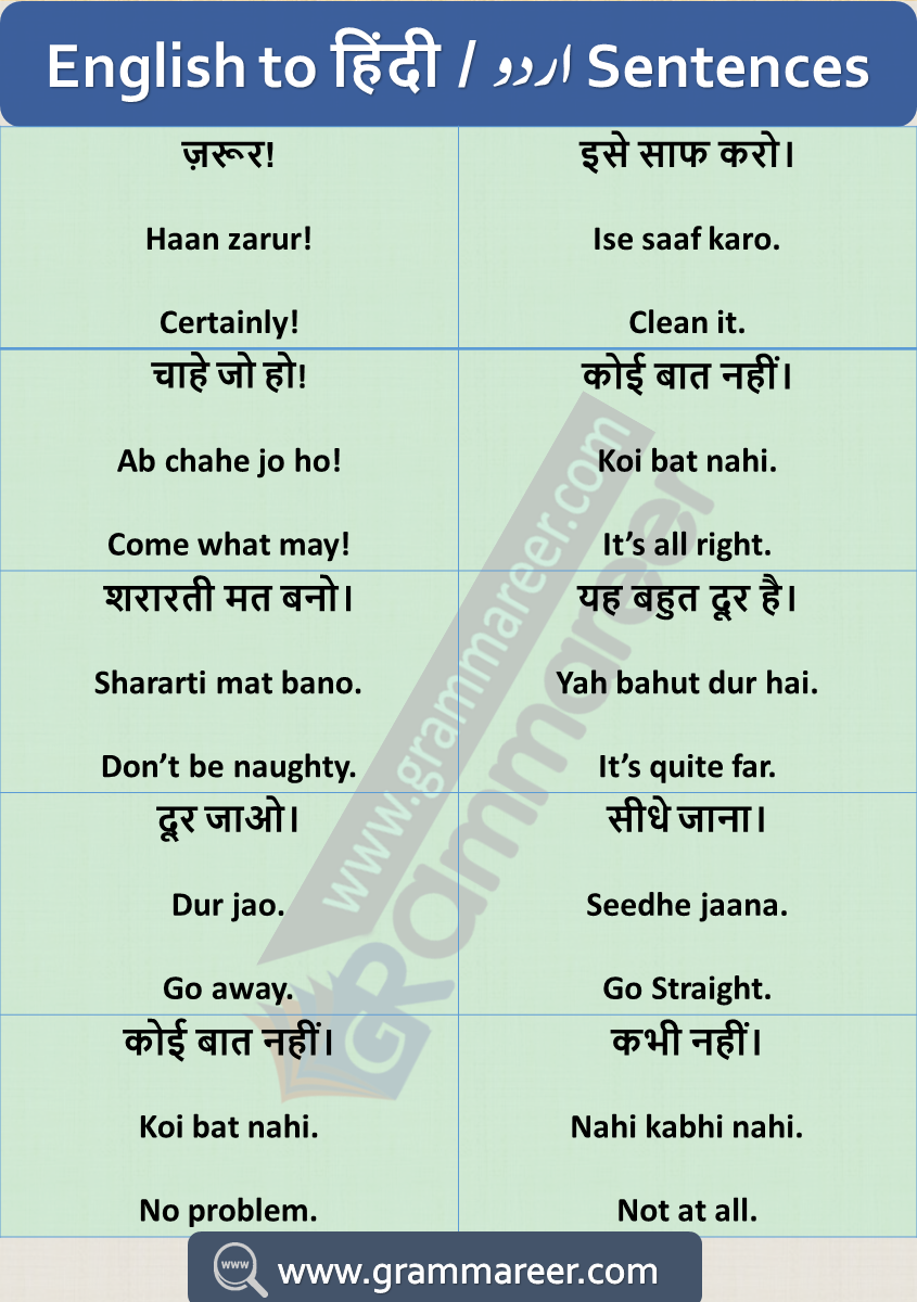 English Hindi Dialogue For Spoken English English Learning Spoken Hindi Language Learning Learn English Words