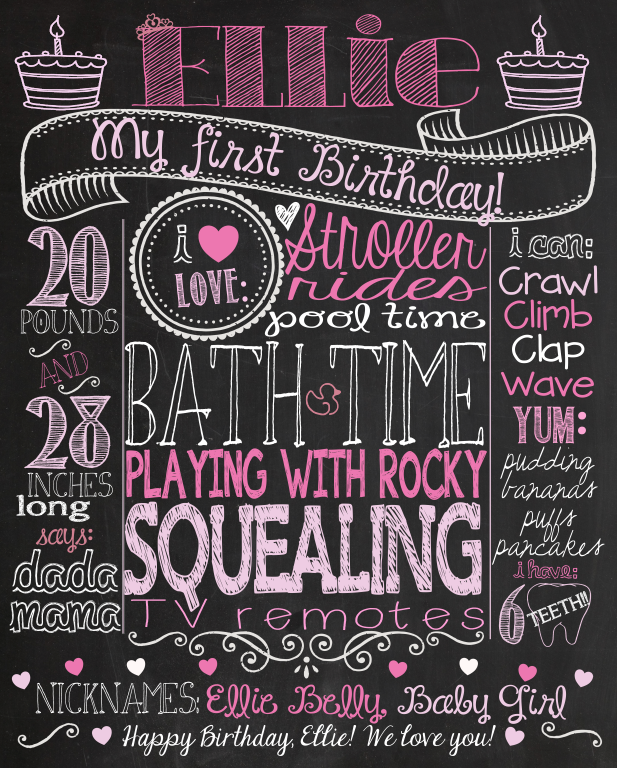 Chalkboard Sign For 1st Birthday Party Or Photoshoot