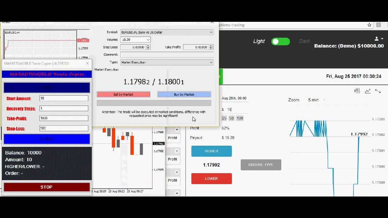 Fx trading demo account free