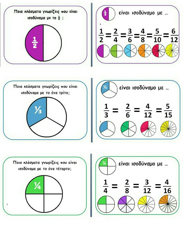 Pin By Emily Kontorachou On Maths