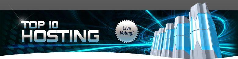 Best Web Hosting of 2012
