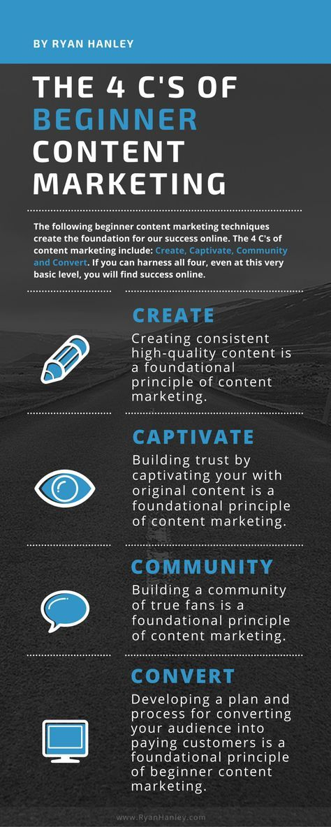 Beginner Content Marketing Infographic The  CS Create