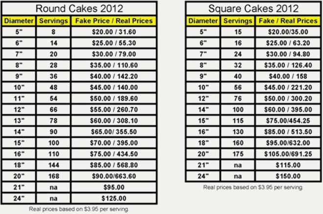 Wilton Pricing Guide For Cakes Bing Images Cake Pricing Guide Cake Pricing Cake Pricing Chart
