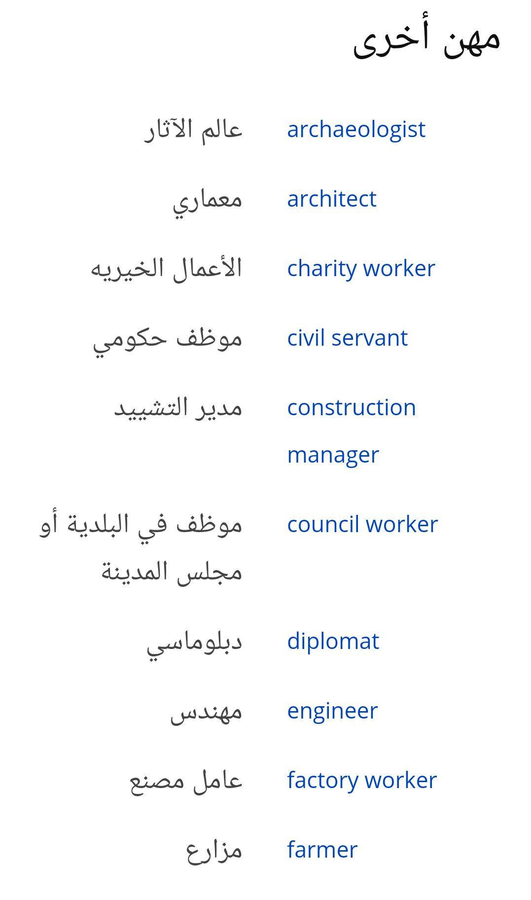 Pin By Fred Ali On Learn Teach Arabic Learn English Learning Arabic English Language Teaching