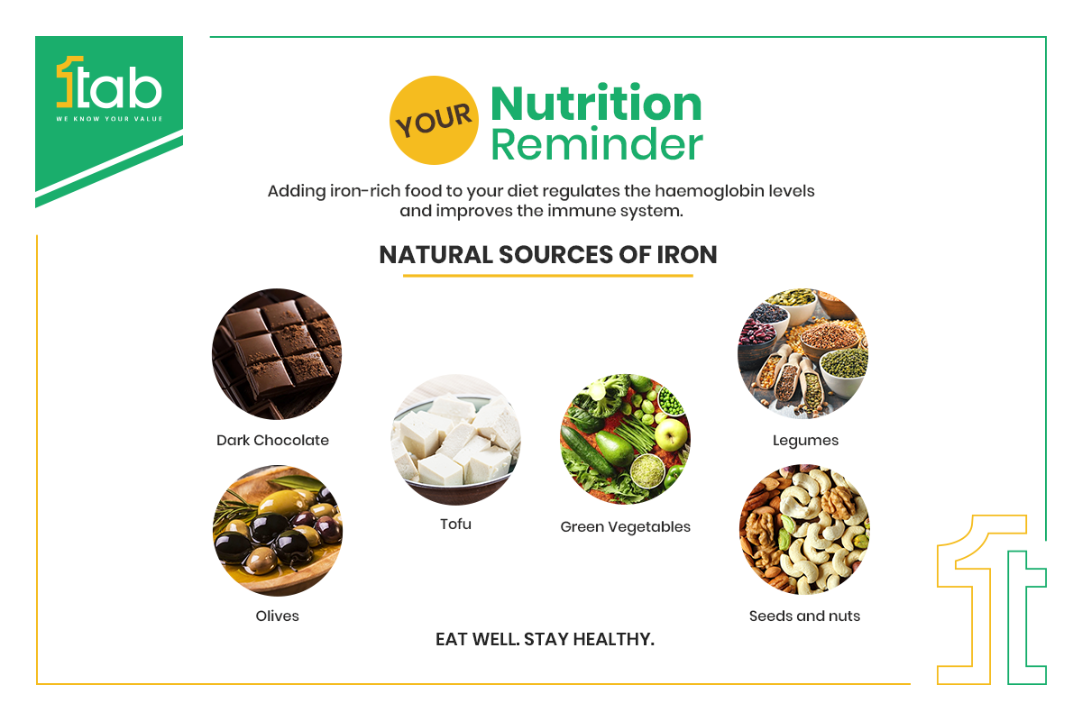 6 Vegetarian IronRich Foods to Add to Your Diet in 2020