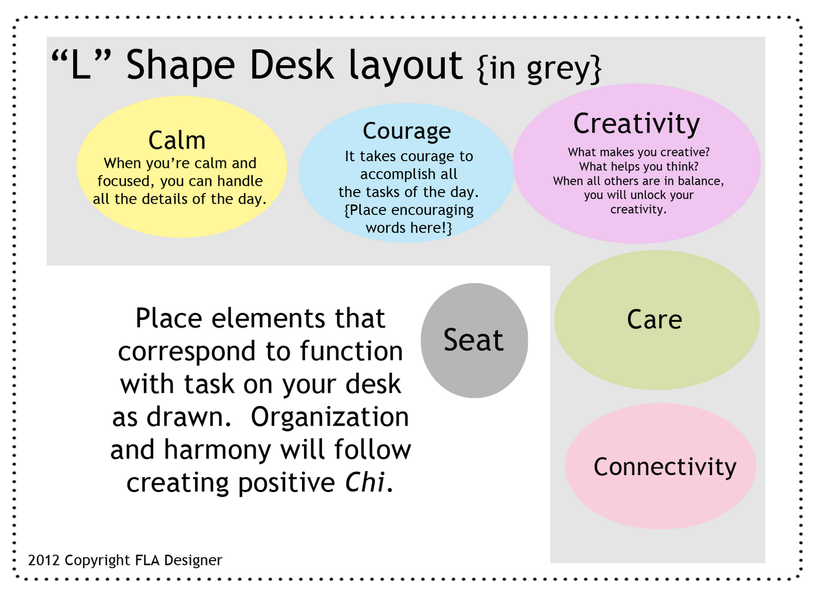 feng shui with a twist of lime great layout for the boring but functional office desk placement i