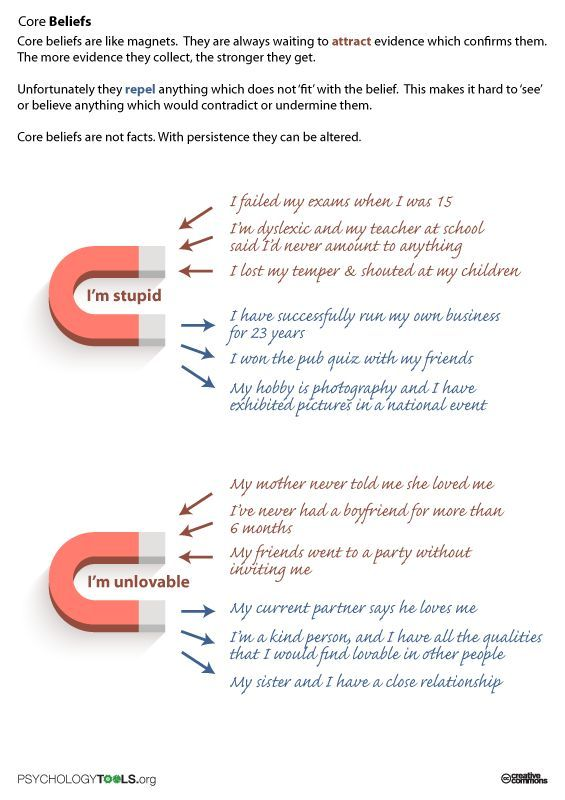 CBT Core Belief Worksheet | Core beliefs, Therapy worksheets ...