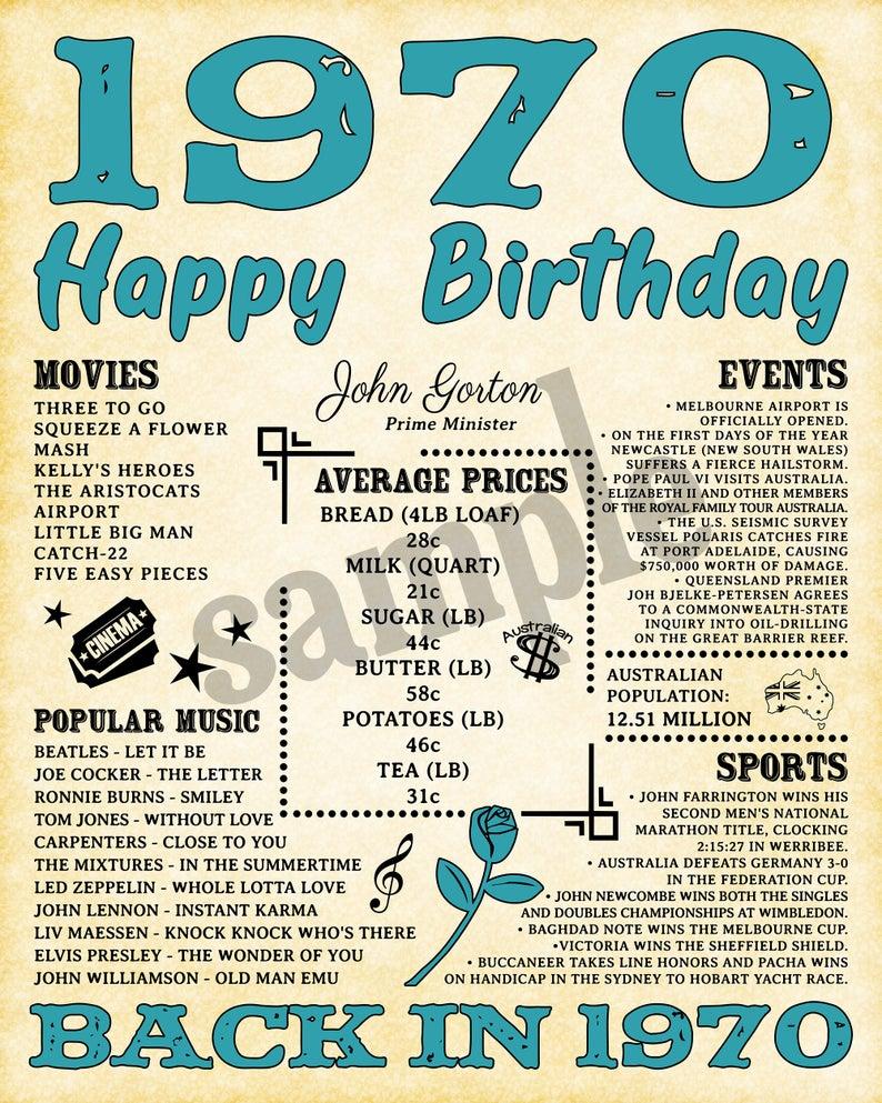 1970 Born In 1970 Birthday Gift Australia Version 1970
