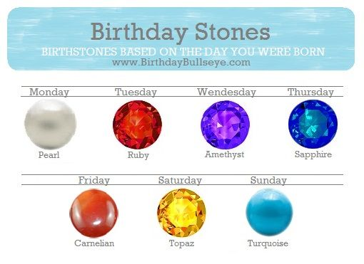 Birthday Stones Birthstone Color Chart Based On The Day Of The Week