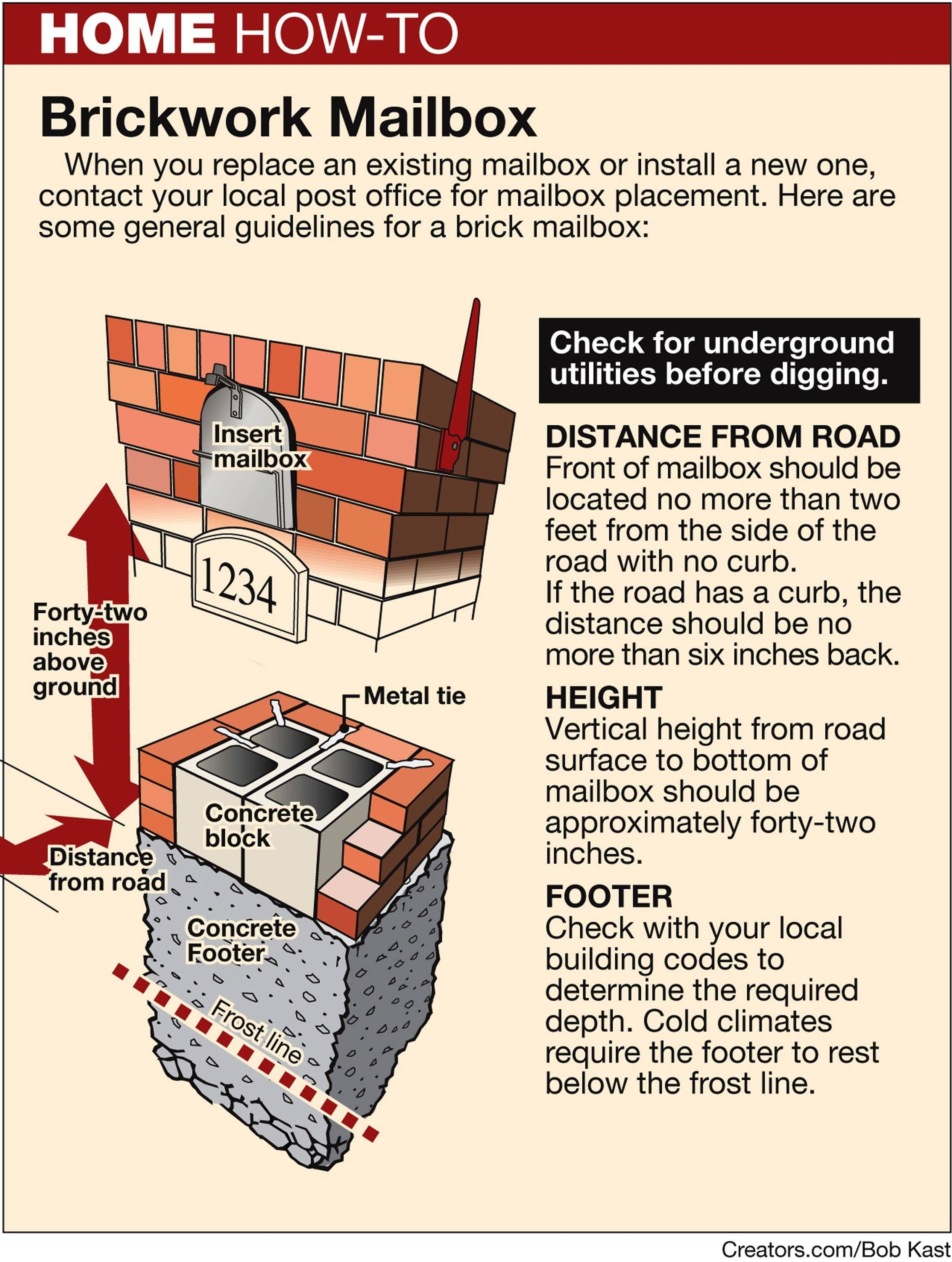 How to build a brick mailbox yourself | DIY and Renovation Ideas