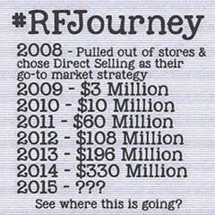 The numbers don't lie. R + F is going places! Me too! Join me! https://amberbutler.myrandf.biz