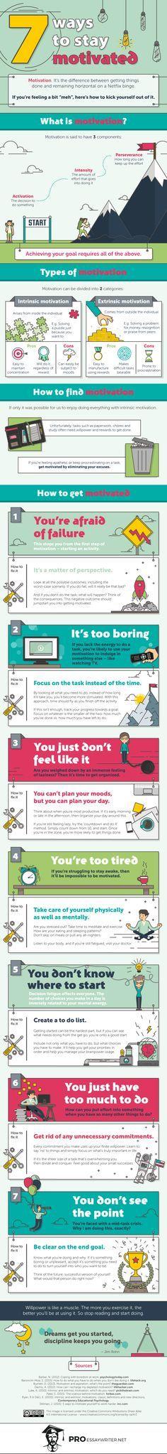 Wie sich selbst motiveren (Infografik) › ToolBlog