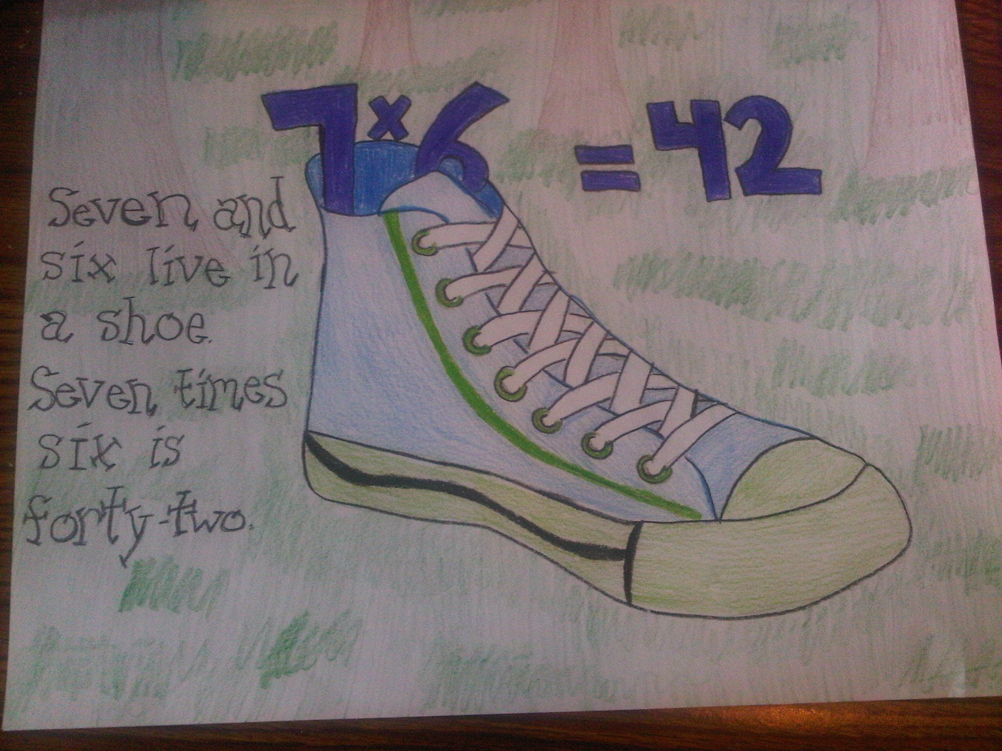 Art Activity To Help With Multiplication Facts