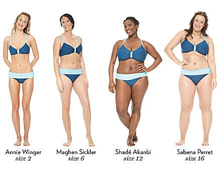 swimsuits to flatter different figures | My Style in 2019