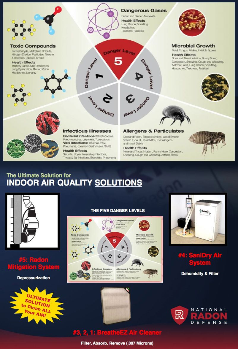 Indoor Air Quality Solutions In Calgary Removing Indoor
