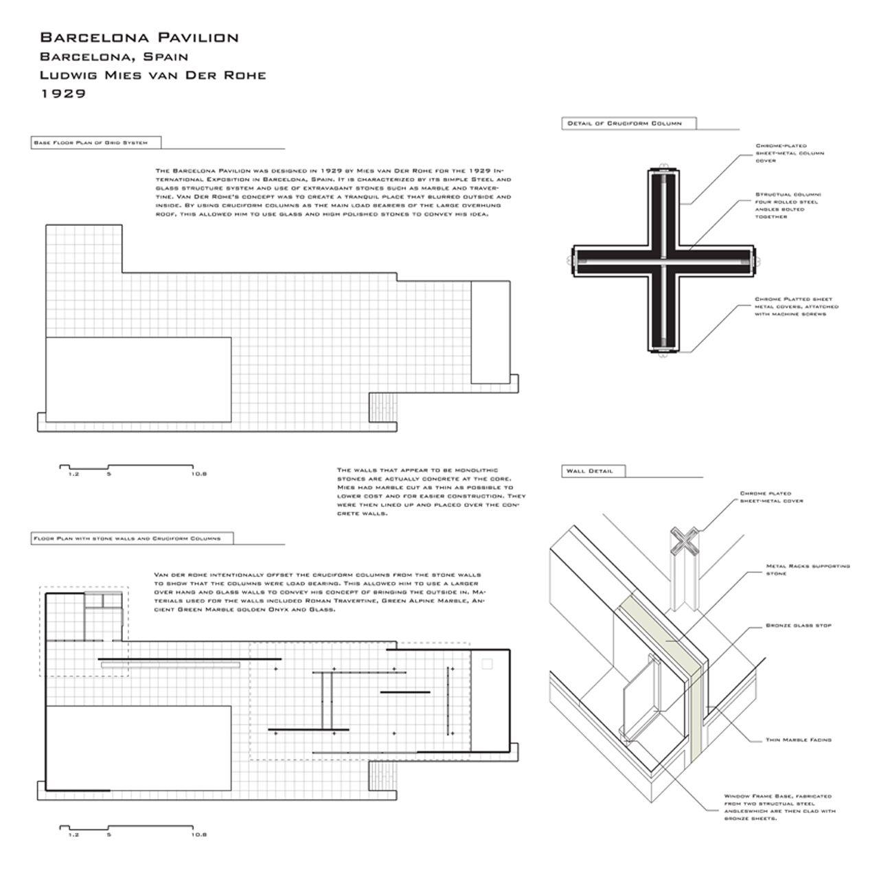 Architecture As Aesthetics Barcelona Pavilion Arquitectura Modulos Arquitectura Contemporanea Arquitectura Moderna