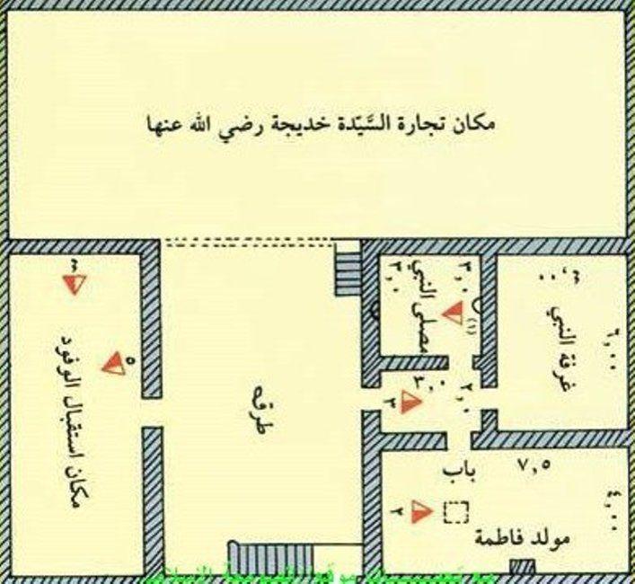 صور نادرة جدا فبل أكثر من مائة عام لمكة والحرم Twitmail Joker Quotes Quotes Joker