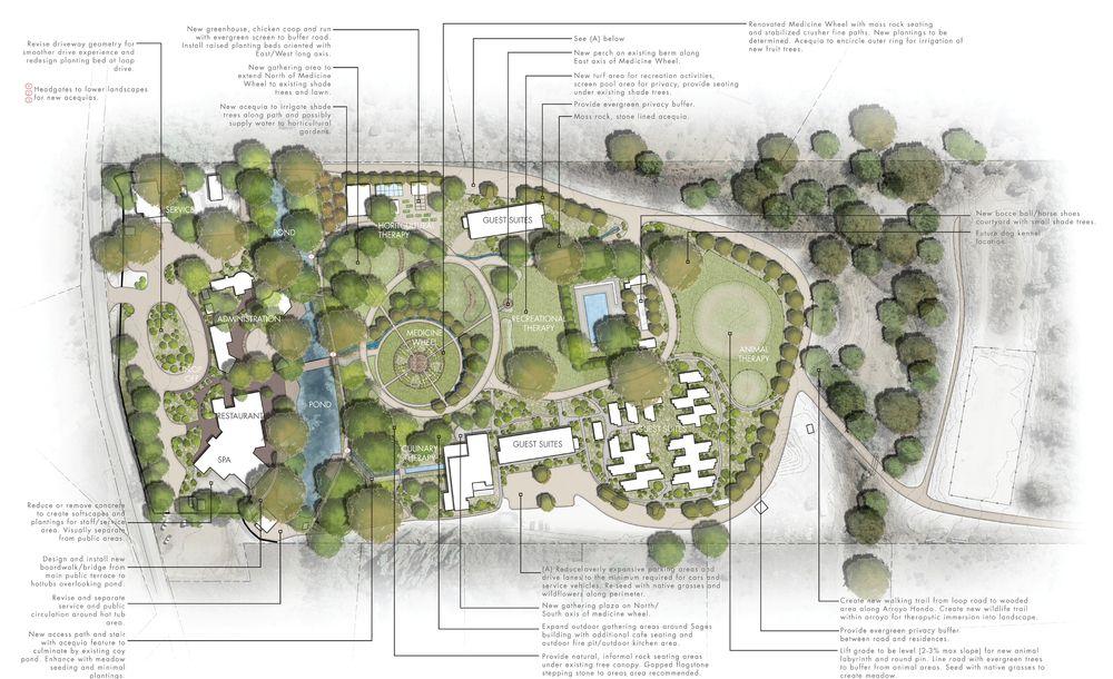 Sunrise Springs Resort Landscape Master Plan