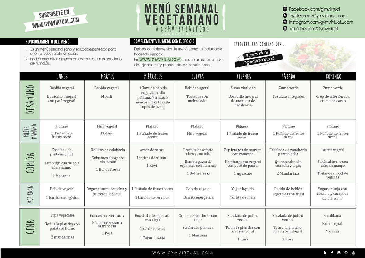 Menu semanal dieta pinterest vegans menu and foods for Menu semanal verano