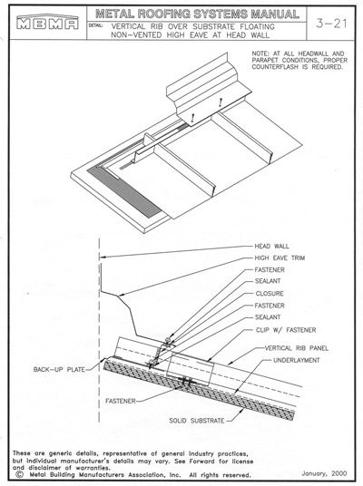 Quick Fixes For Metal Roof Systems Home Improvements