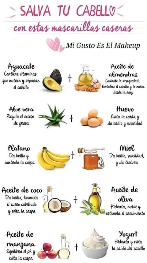 Tantos Nutrientes Tratamiento Casero Para El Cabello Mascarillas Para Cabello Graso Mascarillas Caseras Para El Cabello
