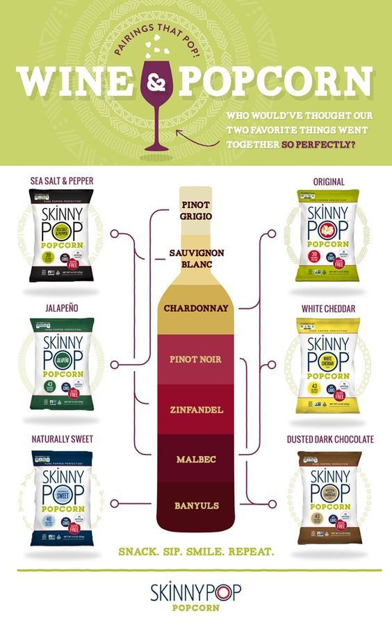 Popcorn and Wine pairings!