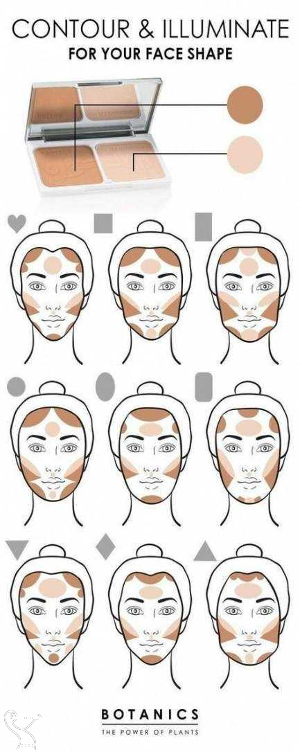 Photo of Makeup Tutorial For Beginners Contouring Shape 64+ Trendy Ideas #makeup