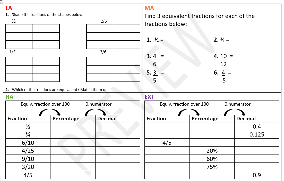 Fractions, Decimals and Percentages AfL and Activity sheet