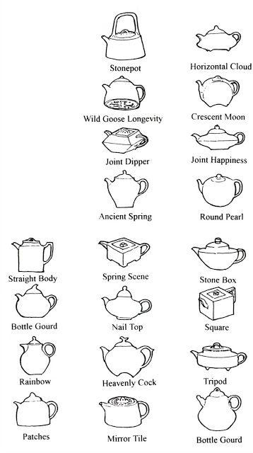 Yixing teapot forms by Chen Mansheng