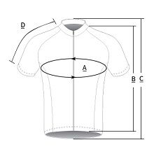 cycling jersey template coisas para comprar pinterest cycling