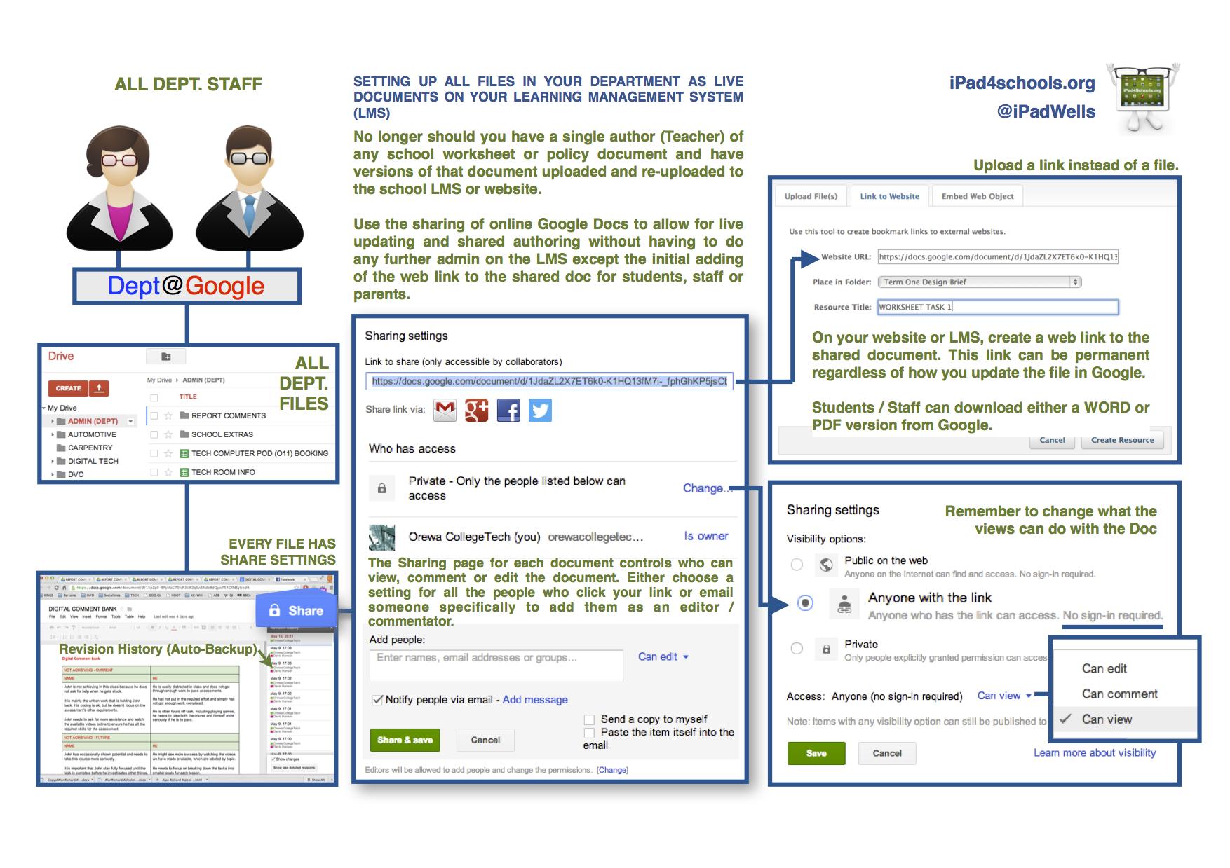 Dynamic School Documents