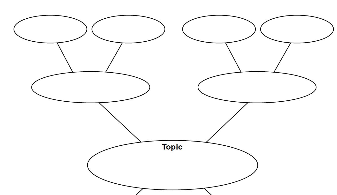 Free Printable Cluster Word Web Organizer